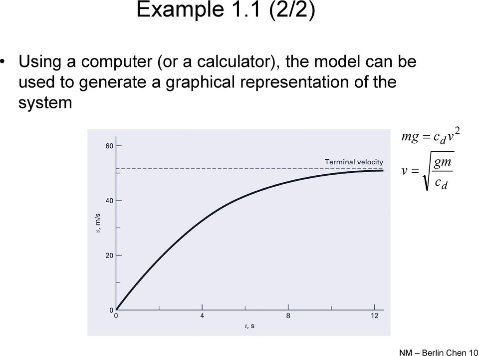 calculator), the model can be used to