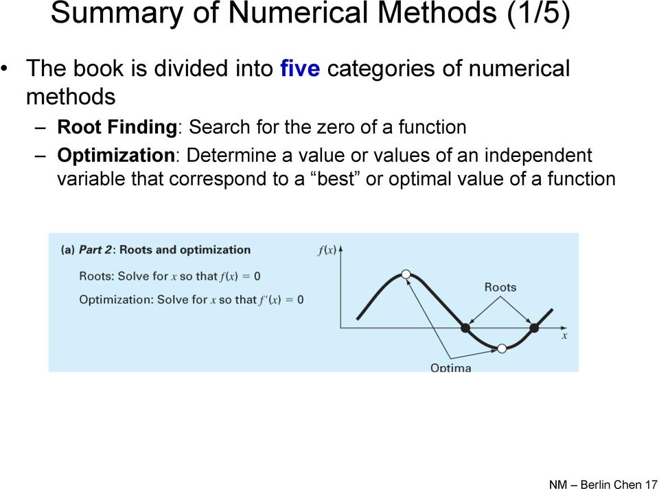 function Optimization: Determine a value or values of an independent