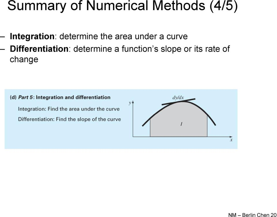 curve Differentiation: determine a