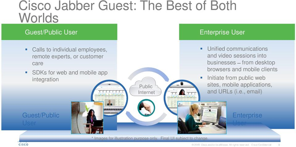 sessions into businesses from desktop browsers and mobile clients Initiate from public web sites, mobile applications,