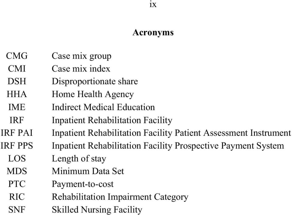 Inpatient Rehabilitation Facility Patient Assessment Instrument Inpatient Rehabilitation Facility Prospective