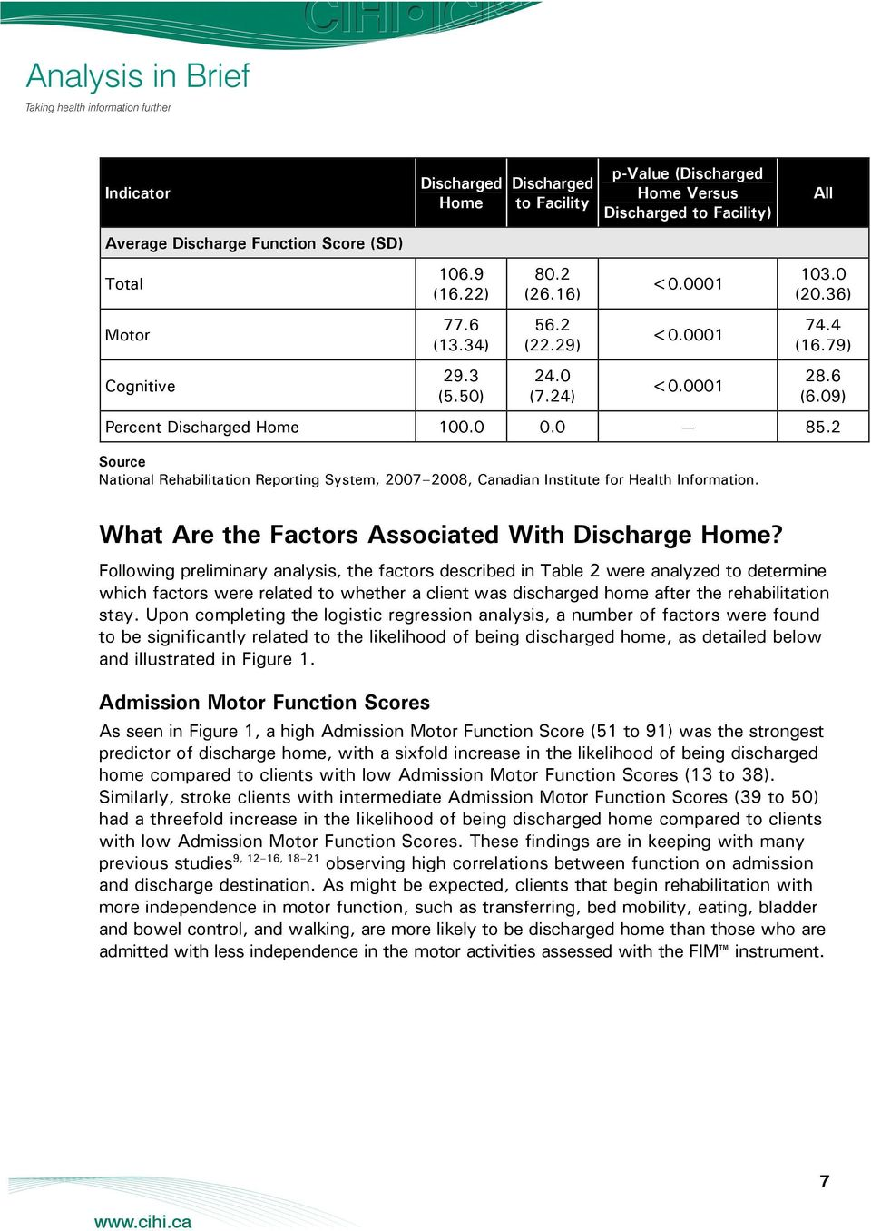 2 Source National Rehabilitation Reporting System, 2007 2008, Canadian Institute for Health Information. What Are the Factors Associated With Discharge Home?