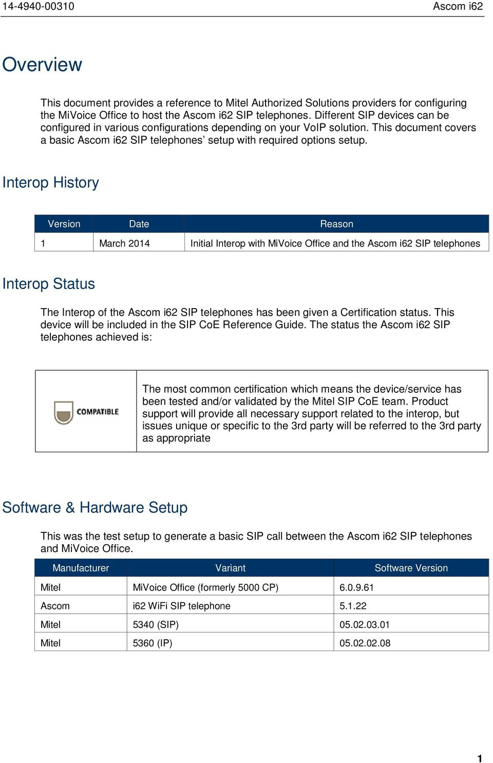 Interop History Version Date Reason 1 March 2014 Initial Interop with MiVoice Office and the Ascom i62 SIP telephones Interop Status The Interop of the Ascom i62 SIP telephones has been given a