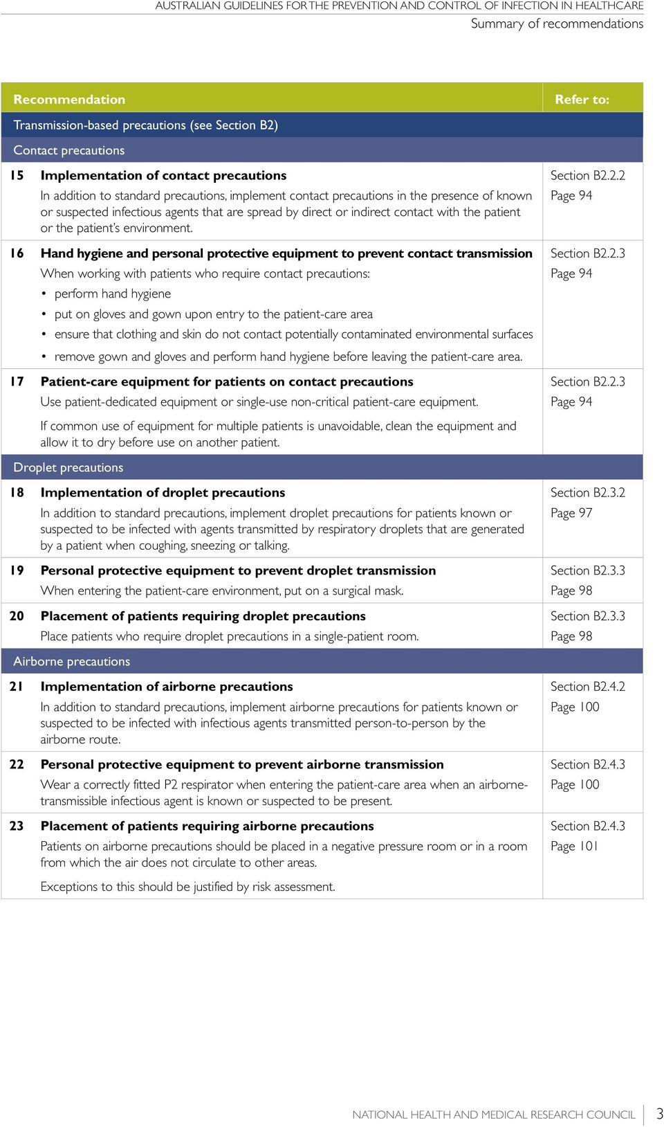 16 Hand hygiene and personal protective equipment to prevent contact transmission When working with patients who require contact precautions: perform hand hygiene put on gloves and gown upon entry to