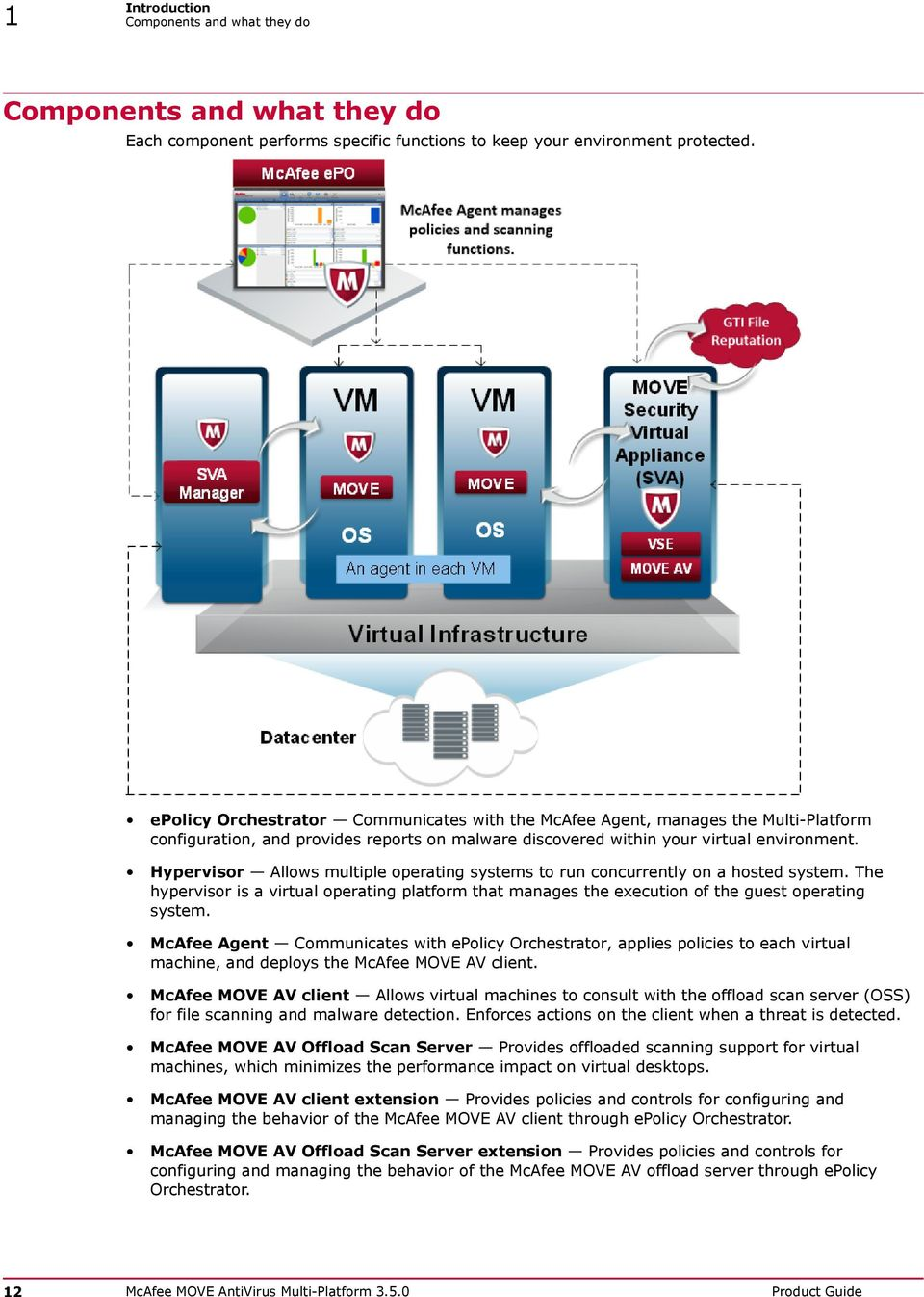 an introduction to the document and product mcafee virusscan for windows95 Product overview mcafee virusscan enterprise (vse) is published by network associates inc (nai) it provides anti-virus protection against viruses, trojans and worms for windows operating.