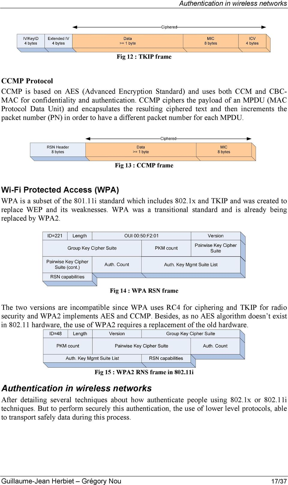 each MPDU. Ciphered RSN Header 8 bytes Data >= 1 byte MIC 8 bytes Fig 13 : CCMP frame Wi-Fi Protected Access (WPA) WPA is a subset of the 801.11i standard which includes 802.