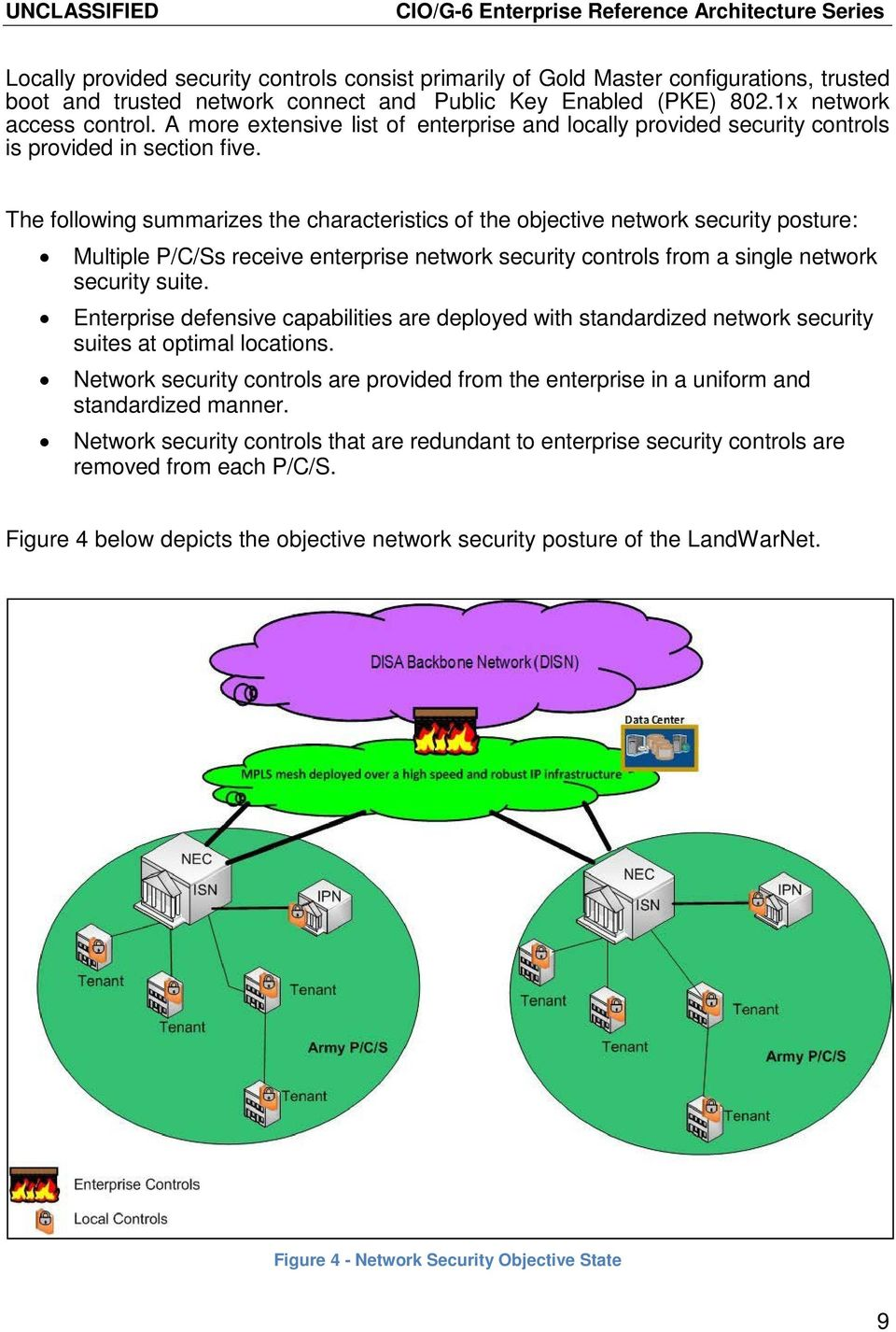 The following summarizes the characteristics of the objective network security posture: Multiple P/C/Ss receive enterprise network security controls from a single network security suite.