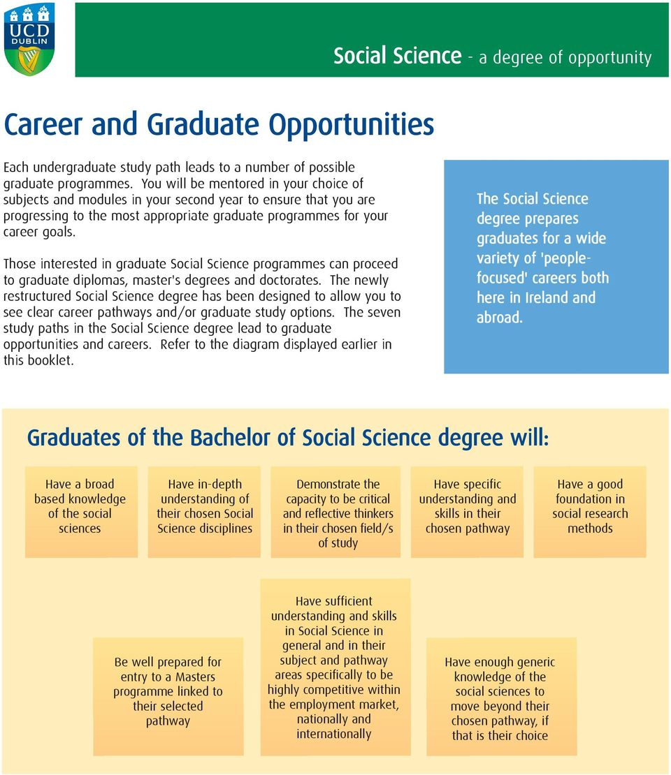 Those interested in graduate Social Science programmes can proceed to graduate diplomas, master's degrees and doctorates.