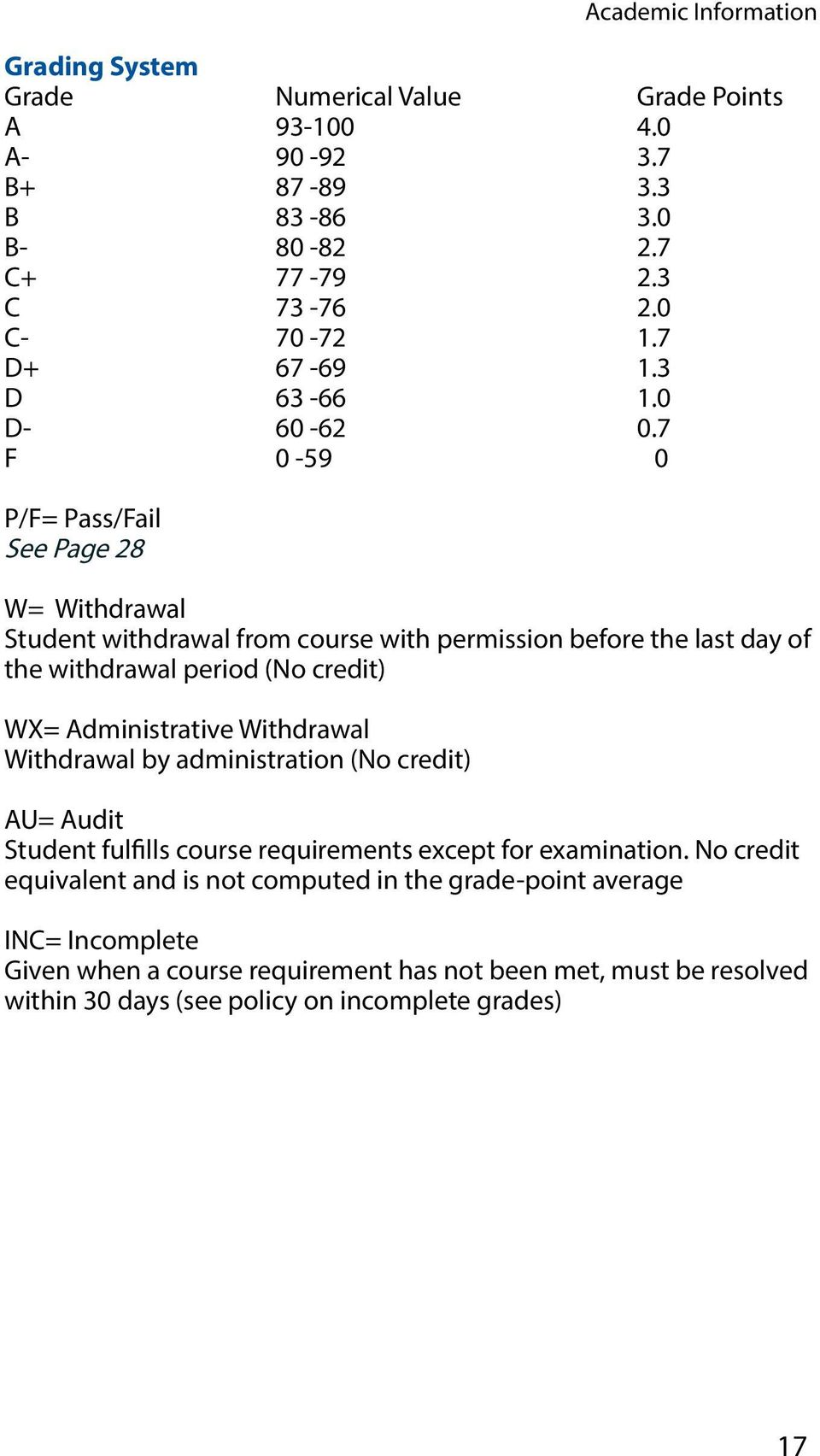 7 F 0-59 0 P/F= Pass/Fail See Page 28 W= Withdrawal Student withdrawal from course with permission before the last day of the withdrawal period (No credit) WX= Administrative