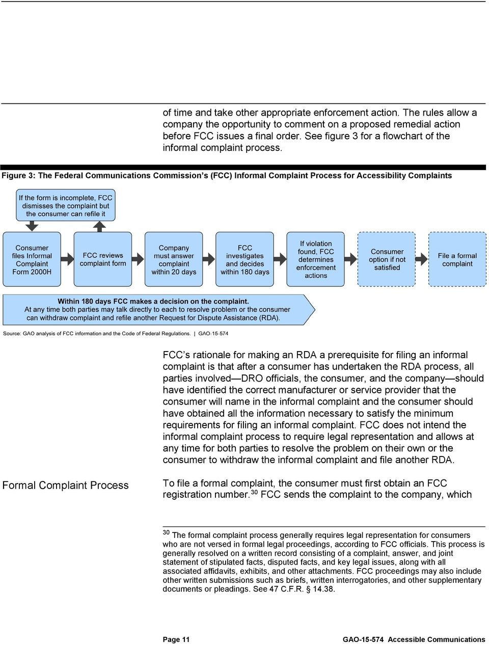 Figure 3: The Federal Communications Commission s (FCC) Informal Complaint Process for Accessibility Complaints FCC s rationale for making an RDA a prerequisite for filing an informal complaint is