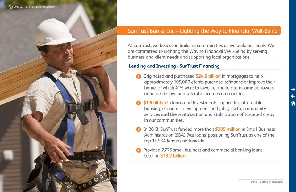 Lending and Investing - SunTrust Financing Originated and purchased $24.