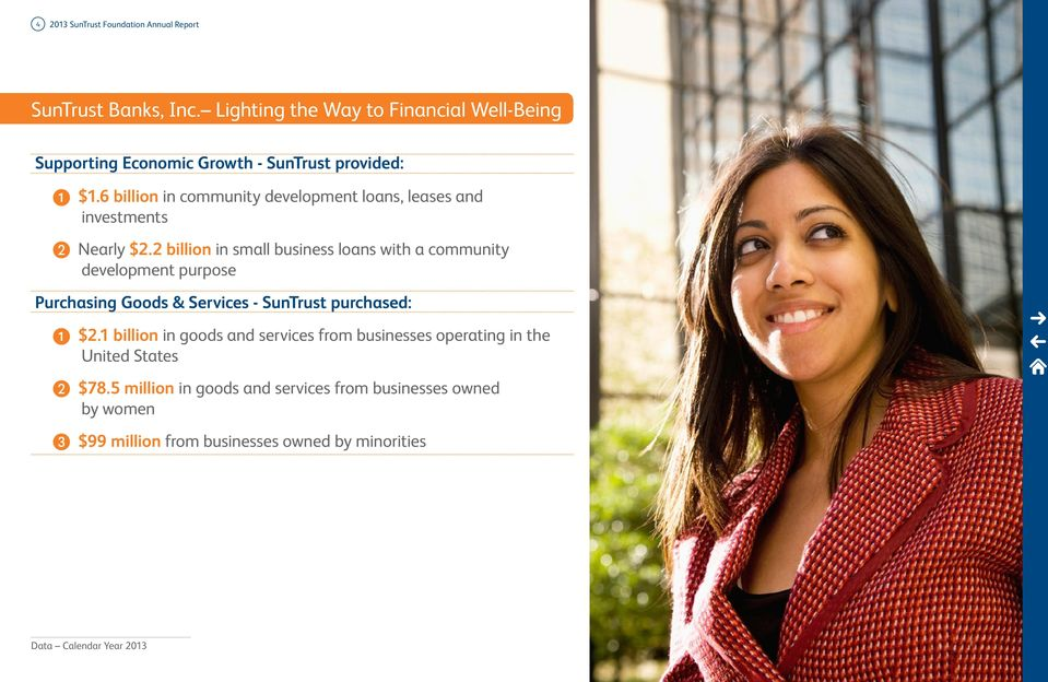 2 billion in small business loans with a community development purpose Purchasing Goods & Services - SunTrust purchased: $2.