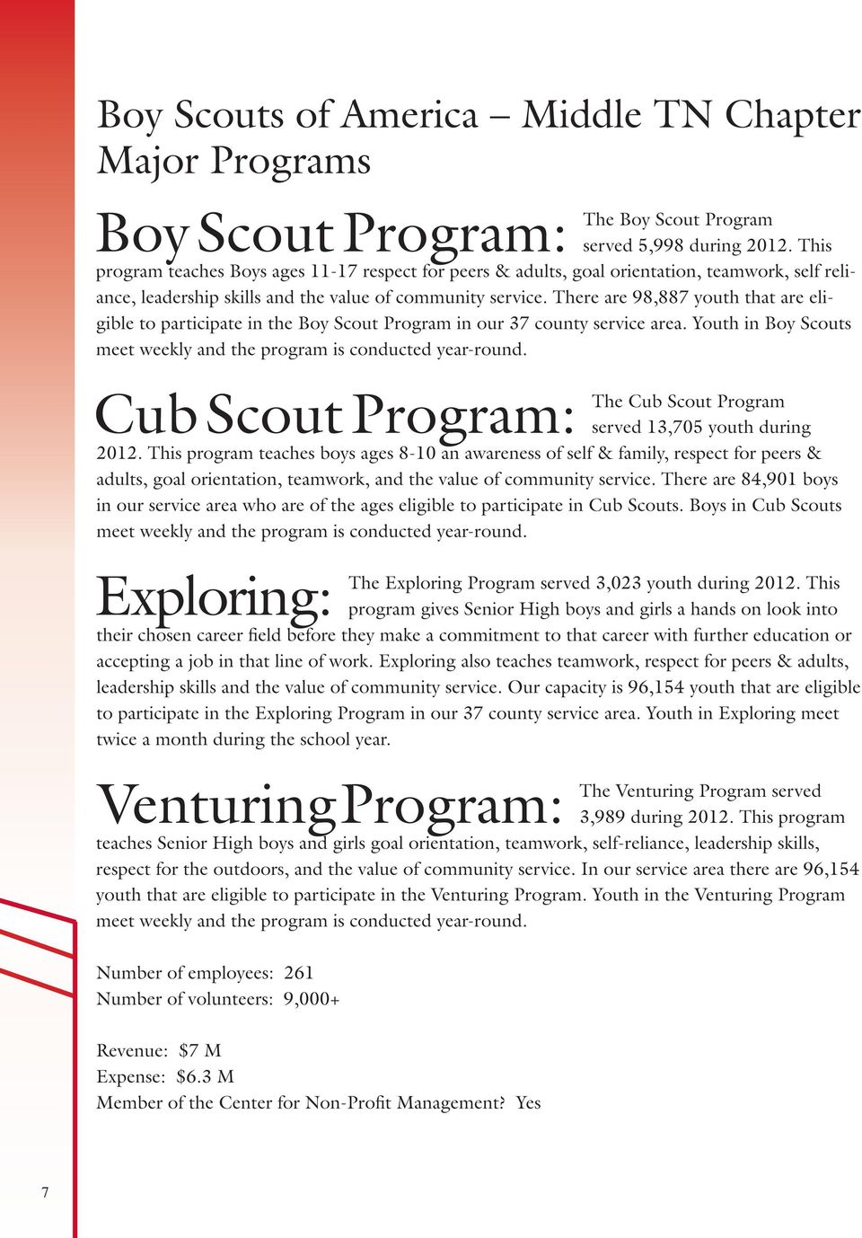 There are 98,887 youth that are eligible to participate in the Boy Scout Program in our 37 county service area. Youth in Boy Scouts meet weekly and the program is conducted year-round.