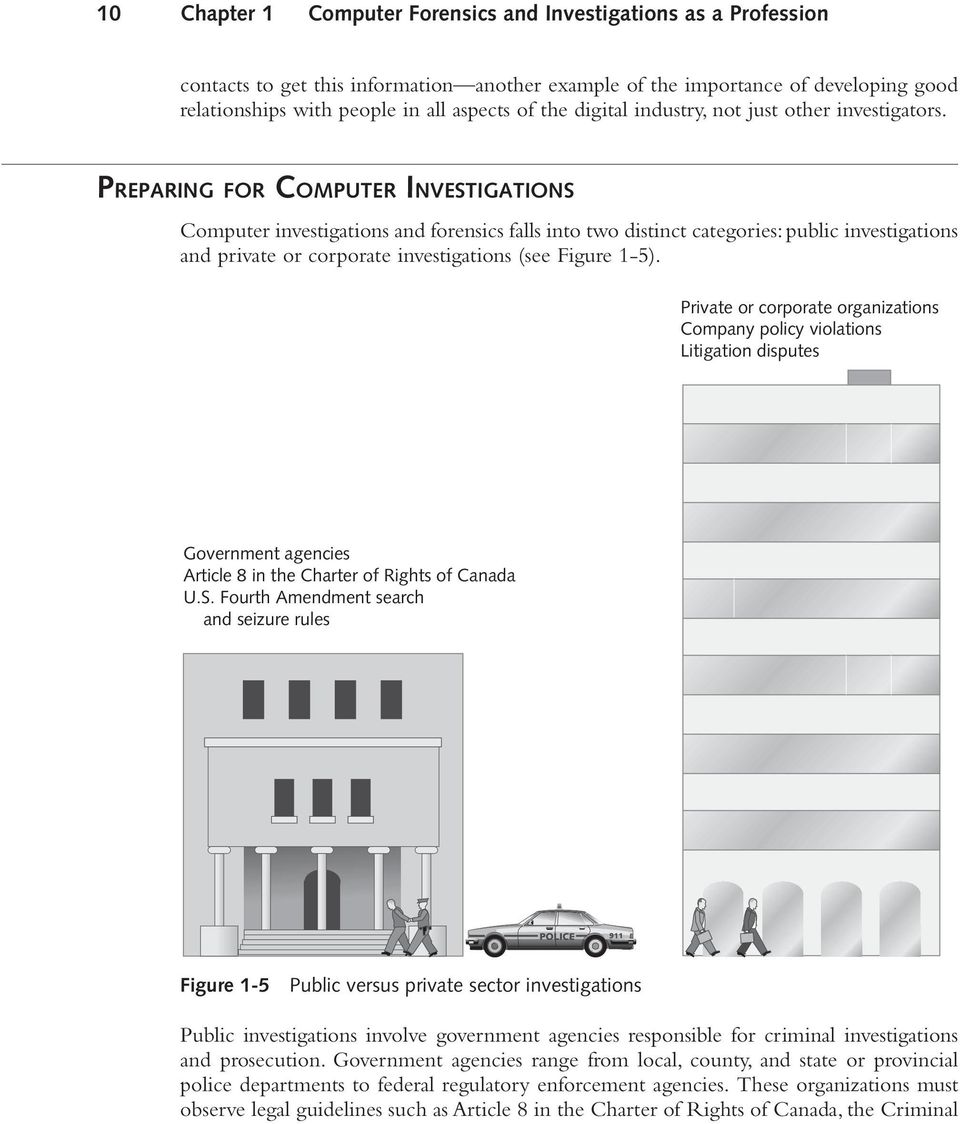 PREPARING FOR COMPUTER INVESTIGATIONS Computer investigations and forensics falls into two distinct categories: public investigations and private or corporate investigations (see Figure -5).