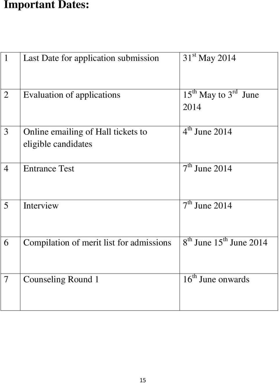 candidates 4 th June 2014 4 Entrance Test 7 th June 2014 5 Interview 7 th June 2014 6
