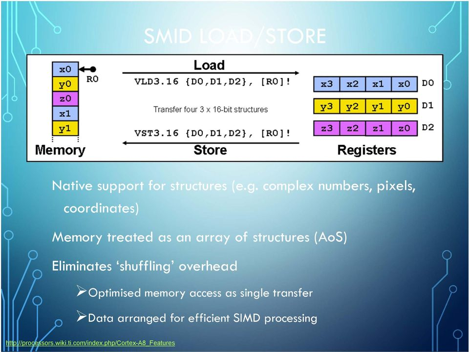 structures (AoS) Eliminates shuffling overhead Optimised memory access as