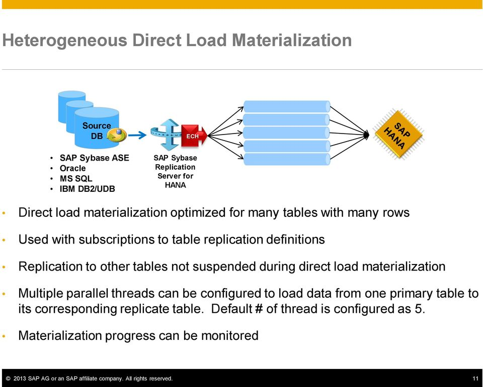 suspended during direct load materialization Multiple parallel threads can be configured to load data from one primary table to its corresponding