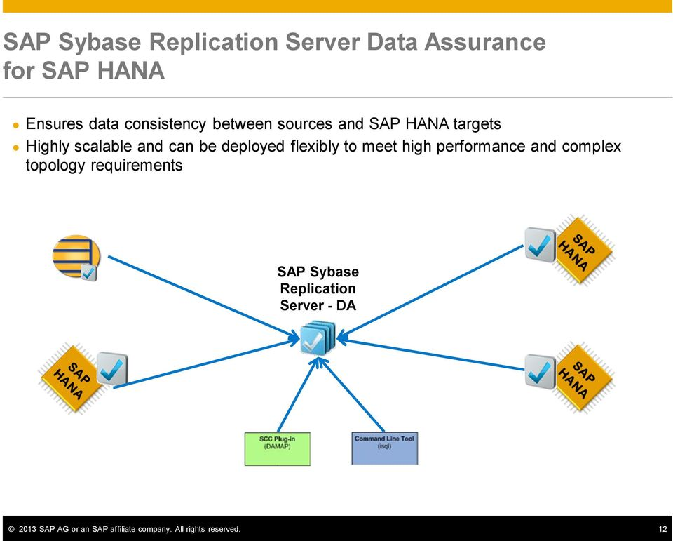 deployed flexibly to meet high performance and complex topology requirements SAP