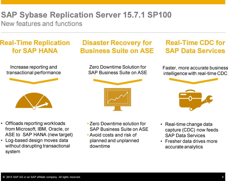 performance Zero Downtime Solution for SAP Business Suite on ASE Faster, more accurate business intelligence with real-time CDC Offloads reporting workloads from Microsoft, IBM, Oracle, or ASE to