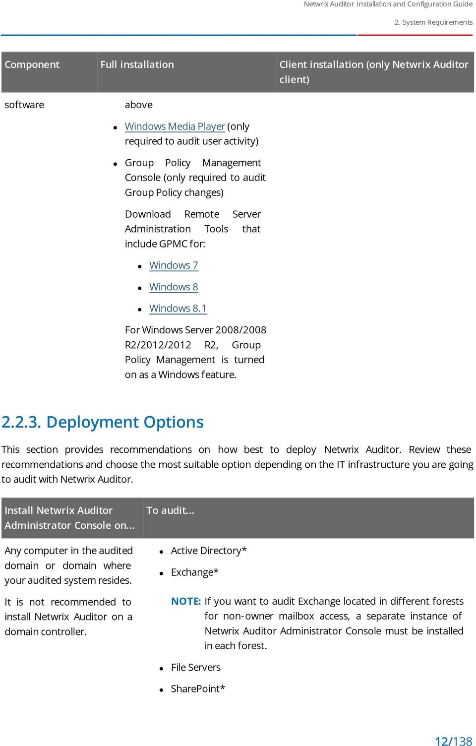 1 For Windows Server 2008/2008 R2/2012/2012 R2, Group Policy Management is turned on as a Windows feature. 2.2.3.