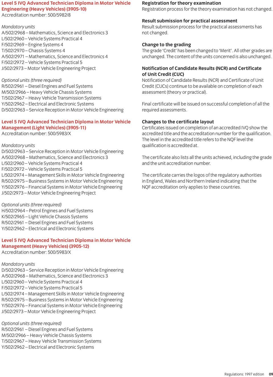 nvq bussiness administration unit 1 Zoe's level 3 nvq diploma in business and administration: home mandatory units optional units unit 301 manage own performance in a business environment unit_301doc: file size: 239 kb: file type: doc: download file outcome 1: understand how to plan and prioritise work and be.