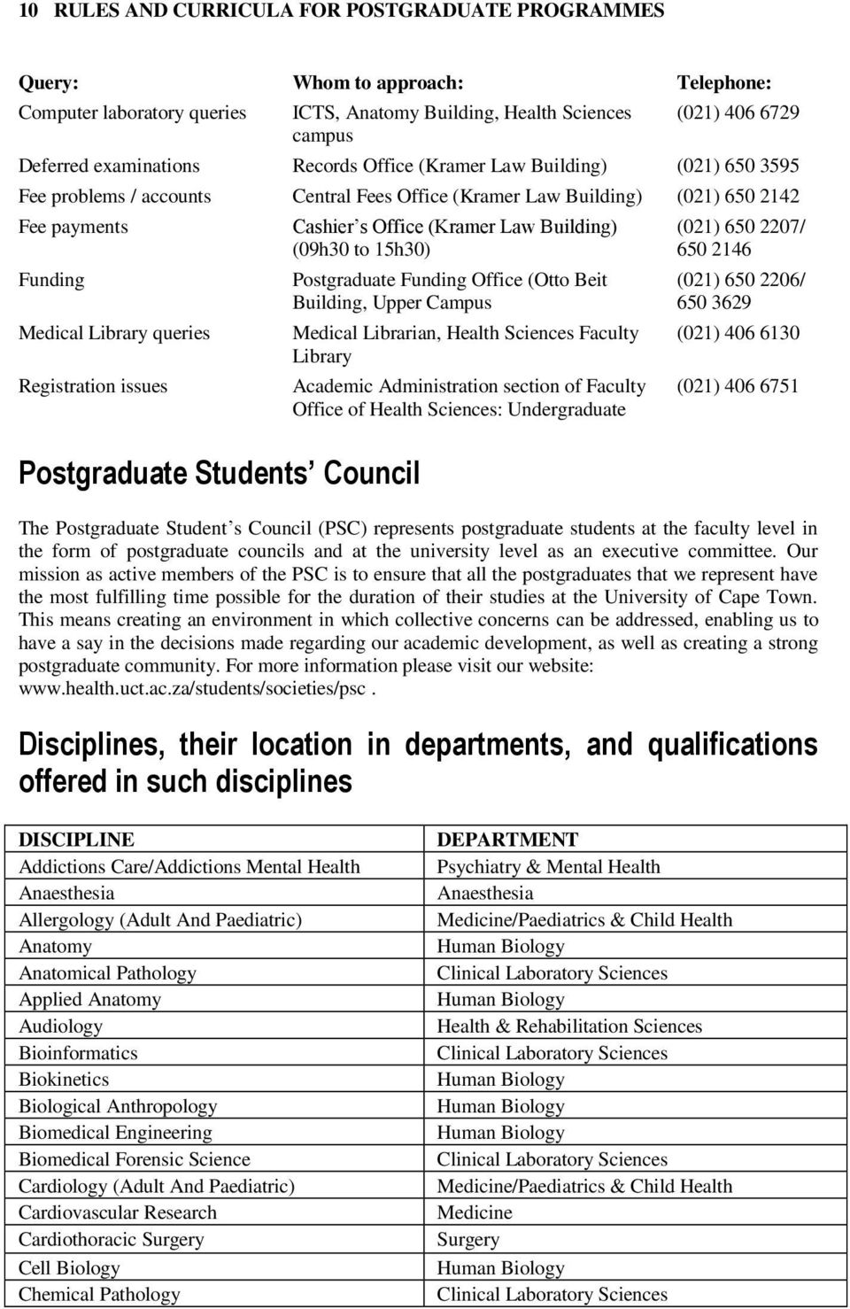 Postgraduate Students Council Cashier s Office (Kramer Law Building) (09h30 to 15h30) Postgraduate Funding Office (Otto Beit Building, Upper Campus Medical Librarian, Health Sciences Faculty Library