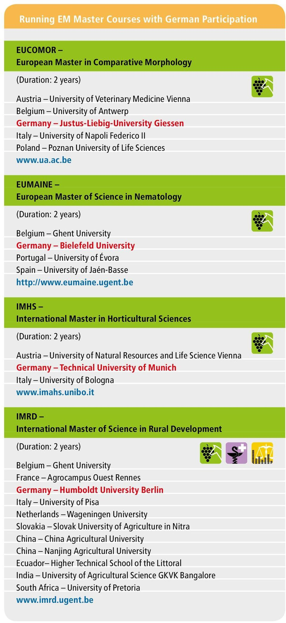 be EUMAINE European Master of Science in Nematology Belgium Ghent University Germany Bielefeld University Portugal University of Évora Spain University of Jaén-Basse http://www.eumaine.ugent.