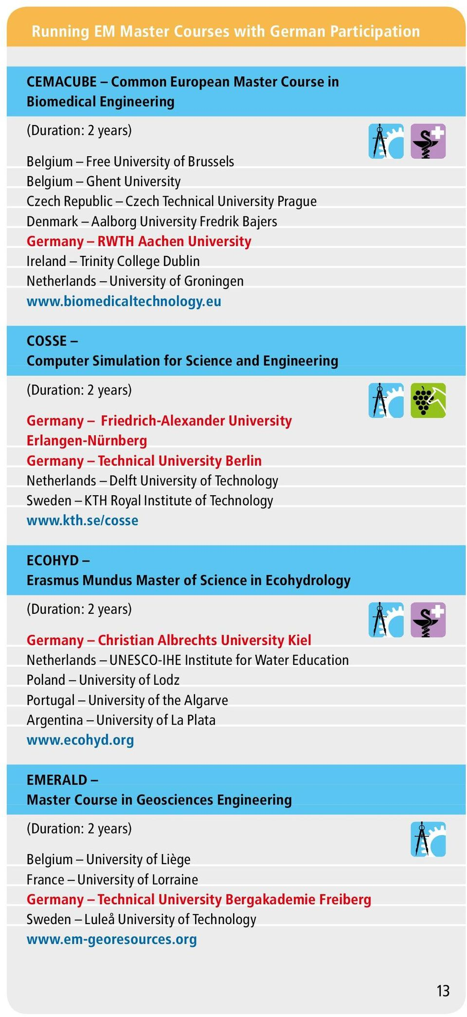 eu COSSE Computer Simulation for Science and Engineering Germany Friedrich-Alexander University Erlangen-Nürnberg Germany Technical University Berlin Netherlands Delft University of Technology Sweden