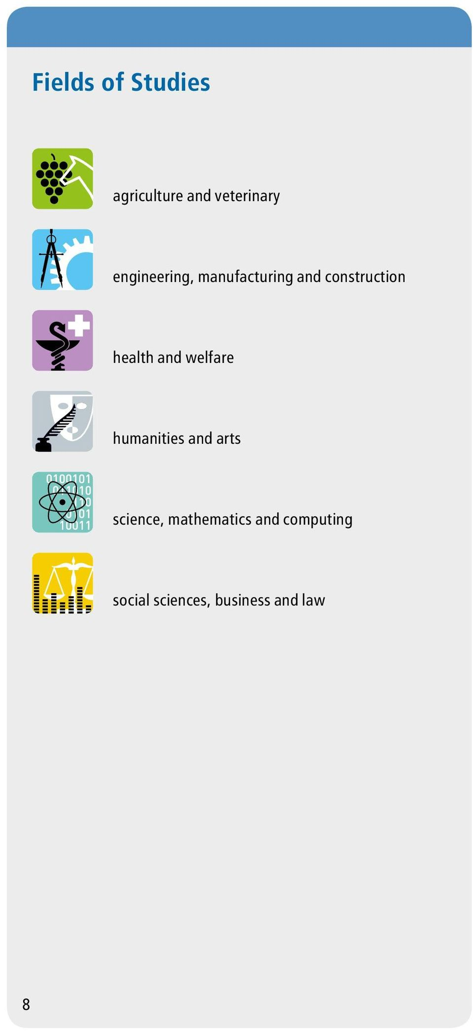 health and welfare humanities and arts science,