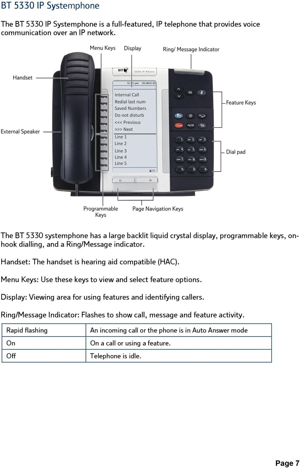 Handset: The handset is hearing aid compatible (HAC). Menu Keys: Use these keys to view and select feature options.