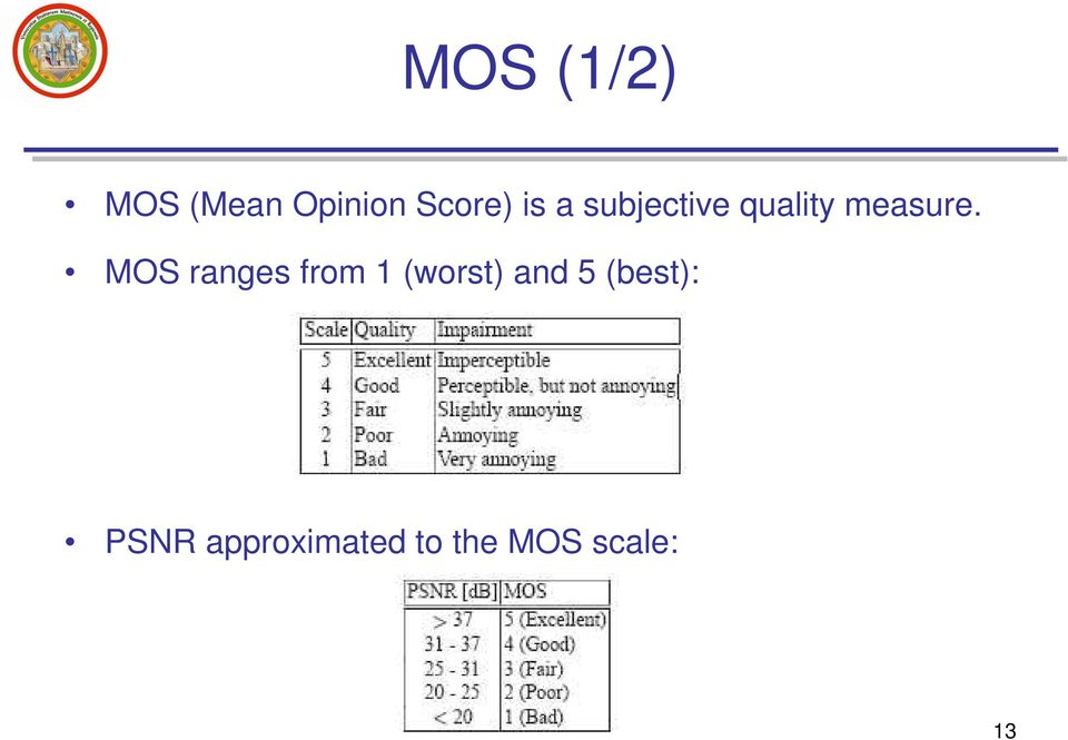 MOS ranges from 1 (worst) and 5