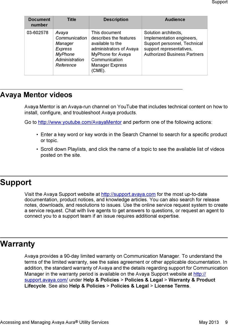 Solution architects, Implementation engineers, Support personnel, Technical support representatives, Authorized Business Partners Avaya Mentor videos Avaya Mentor is an Avaya-run channel on YouTube