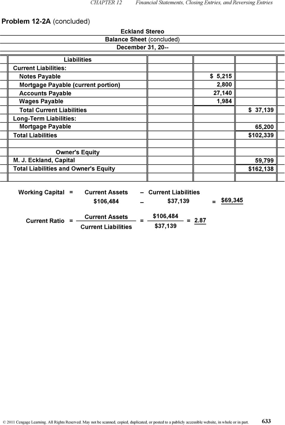 Eckland, Capital 59,799 Total Liabilities and Owner's Equity $162,138 Working Capital = Current Assets Current Liabilities $106,484 $37,139 = $69,345 Current Assets $106,484 Current