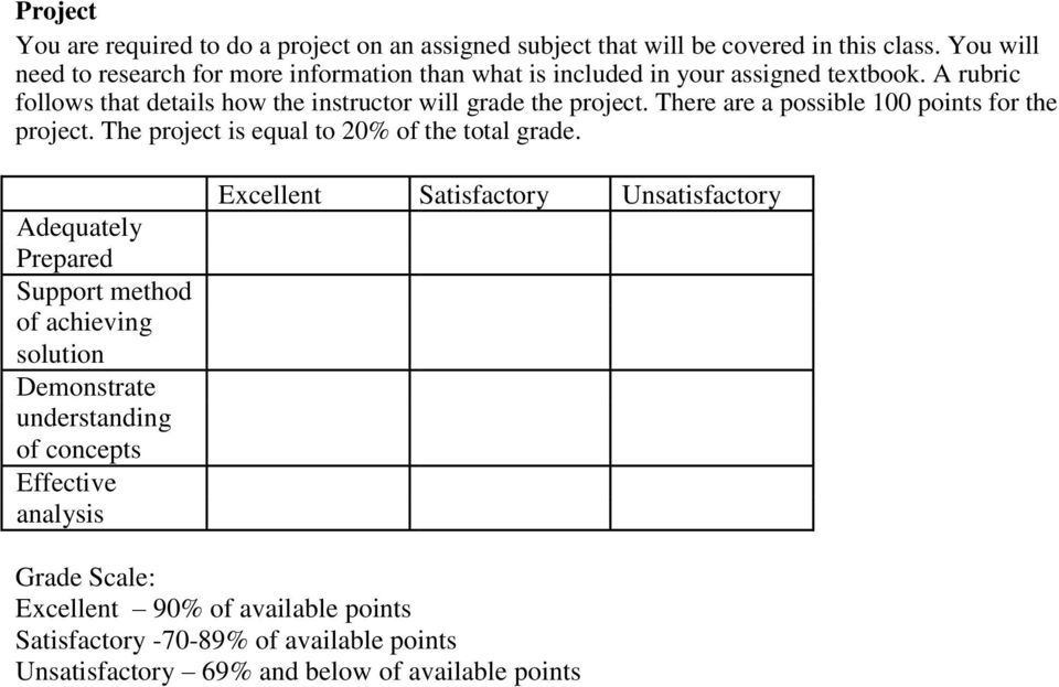 A rubric follows that details how the instructor will grade the project. There are a possible 100 points for the project.