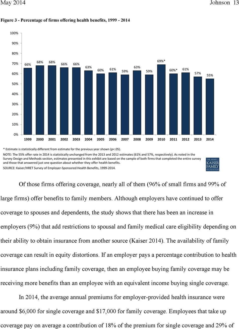 Although employers have continued to offer coverage to spouses and dependents, the study shows that there has been an increase in employers (9%) that add restrictions to spousal and family medical