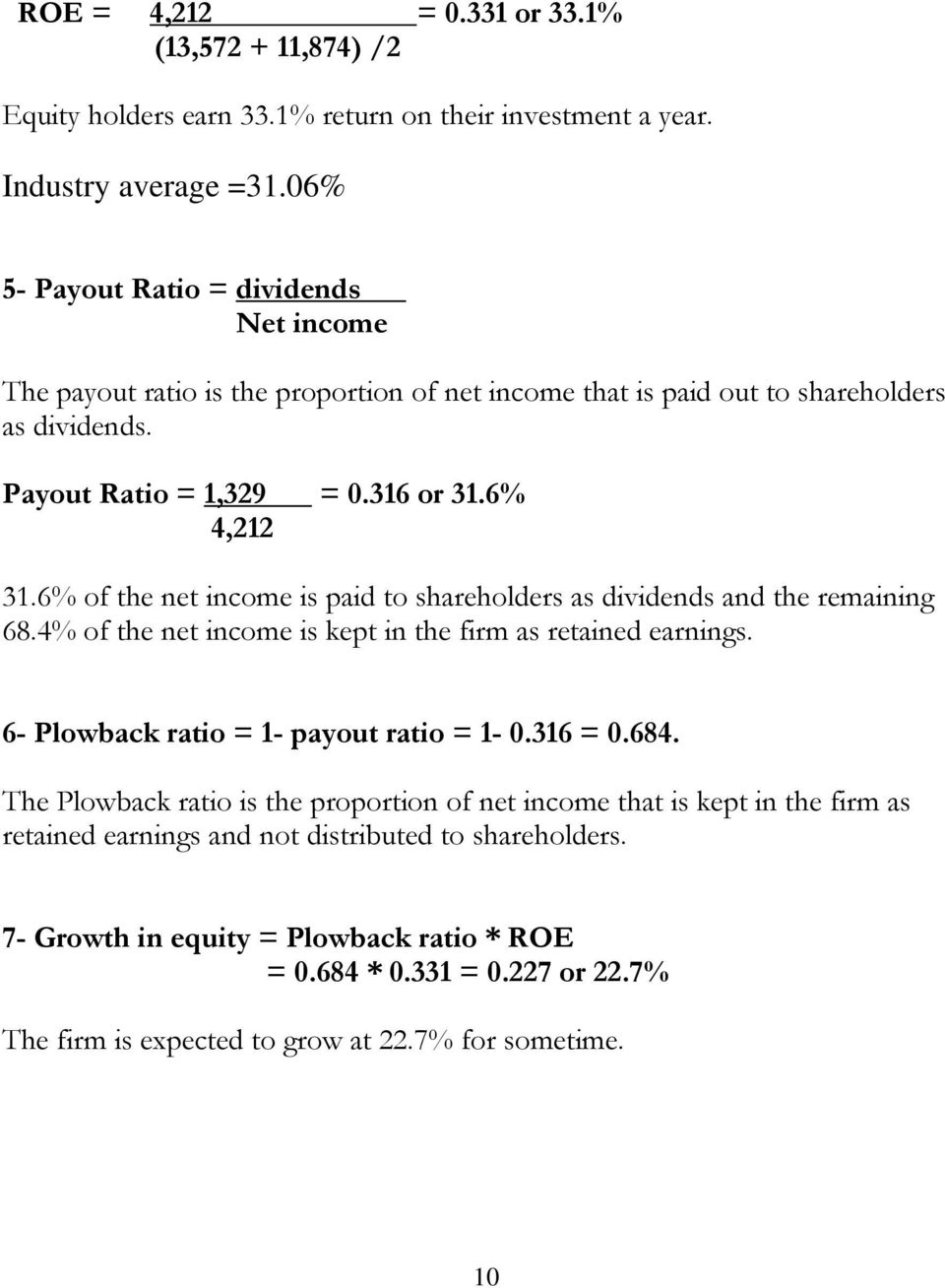 6% of the net income is paid to shareholders as dividends and the remaining 68.4% of the net income is kept in the firm as retained earnings. 6- Plowback ratio = 1- payout ratio = 1-0.316 = 0.