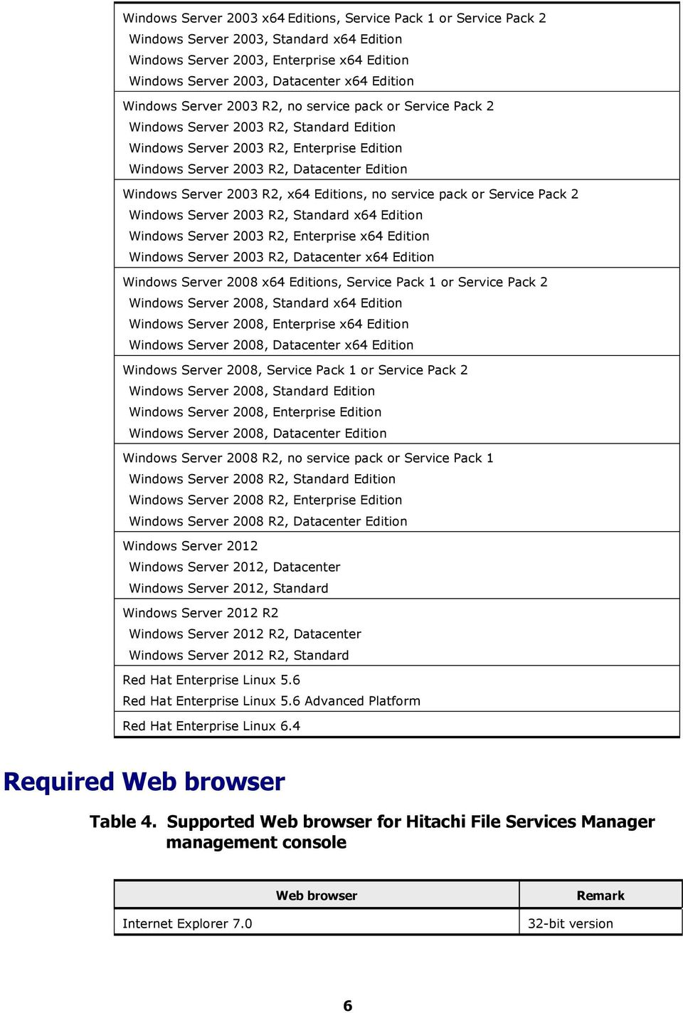 2003 R2, x64 Editions, no service pack or Service Pack 2 Windows Server 2003 R2, Standard x64 Edition Windows Server 2003 R2, Enterprise x64 Edition Windows Server 2003 R2, Datacenter x64 Edition
