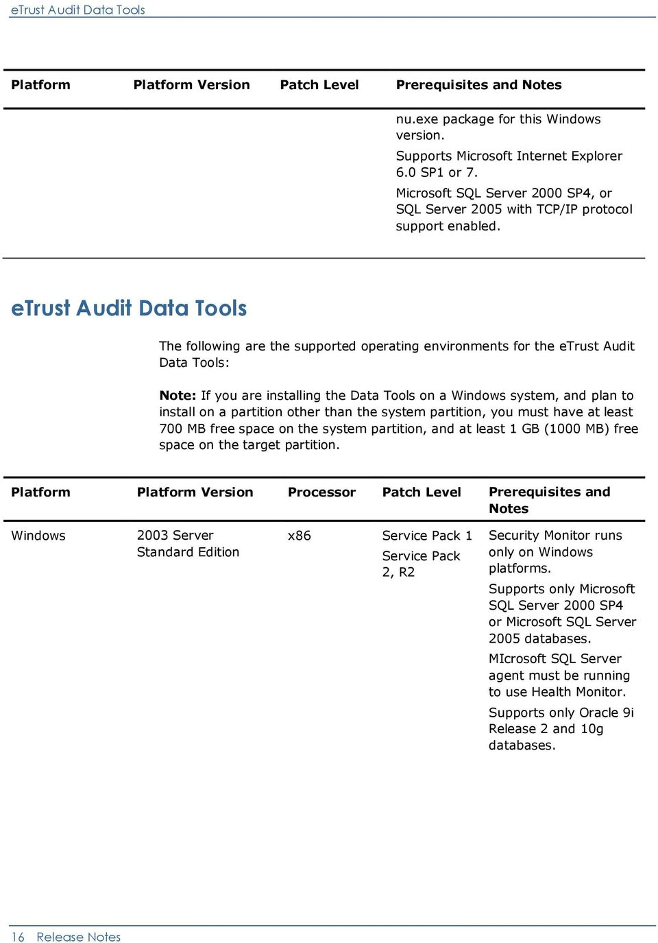 etrust Audit Data Tools The following are the supported operating environments for the etrust Audit Data Tools: Note: If you are installing the Data Tools on a Windows system, and plan to install on