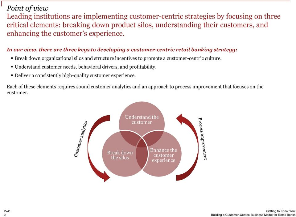 In our view, there are three keys to developing a customer-centric retail banking strategy: Break down organizational silos and structure incentives to promote a customer-centric