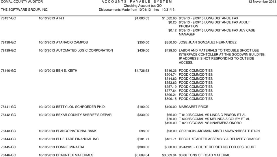 00 LABOR AND MATERIALS TO TROUBLE SHOOT LGE INTERFACE CONTOLLER AT THE GOODWIN BUILDING. IP ADDRESS IS NOT RESPONDING TO OUTSIDE ACCESS. 78140-GO 10/10/2013 BEN E. KEITH $4,726.63 $616.