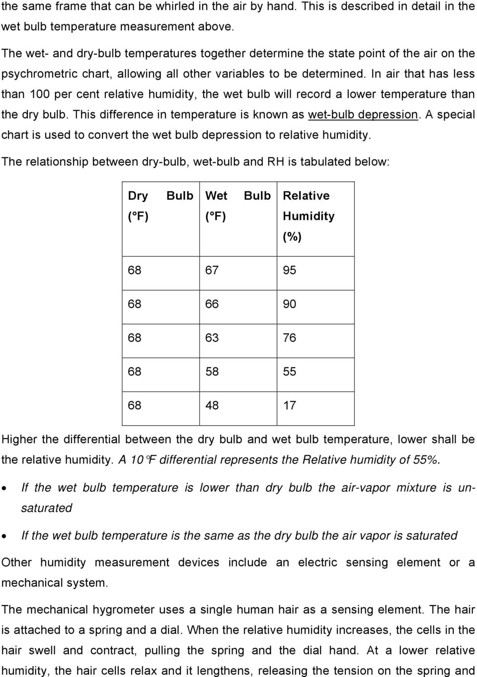 In air that has less than 100 per cent relative humidity, the wet bulb will record a lower temperature than the dry bulb. This difference in temperature is known as wet-bulb depression.