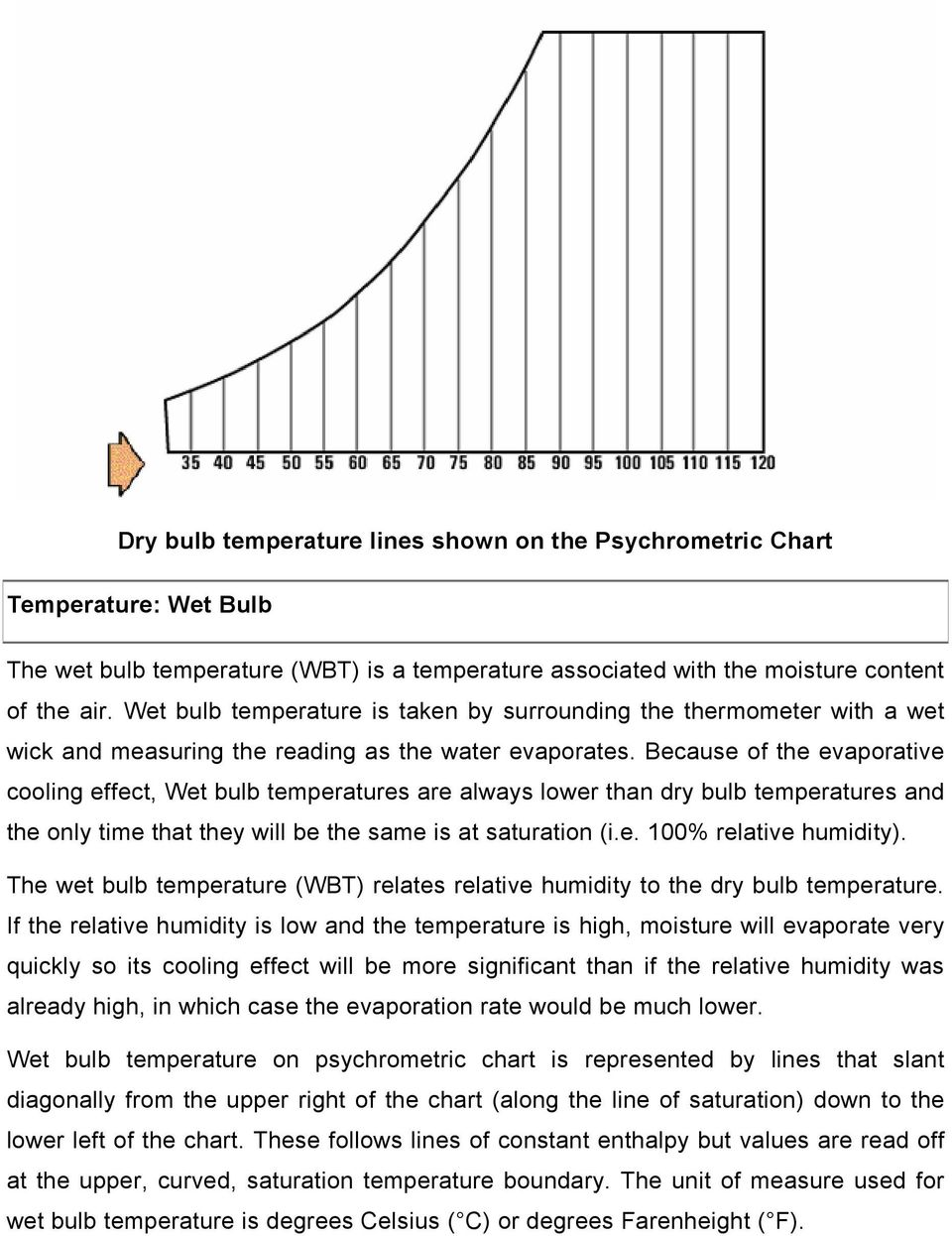 Because of the evaporative cooling effect, Wet bulb temperatures are always lower than dry bulb temperatures and the only time that they will be the same is at saturation (i.e. 100% relative humidity).