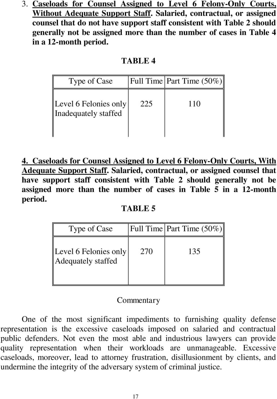 TABLE 4 Type of Case Full Time Part Time (50%) Level 6 Felonies only Inadequately staffed 225 110 4. Caseloads for Counsel Assigned to Level 6 Felony-Only Courts, With Adequate Support Staff.