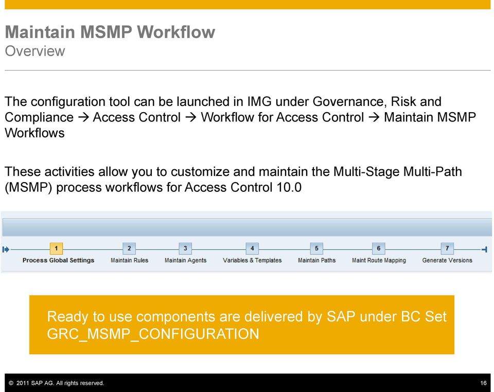 customize and maintain the Multi-Stage Multi-Path (MSMP) process workflows for Access Control 10.