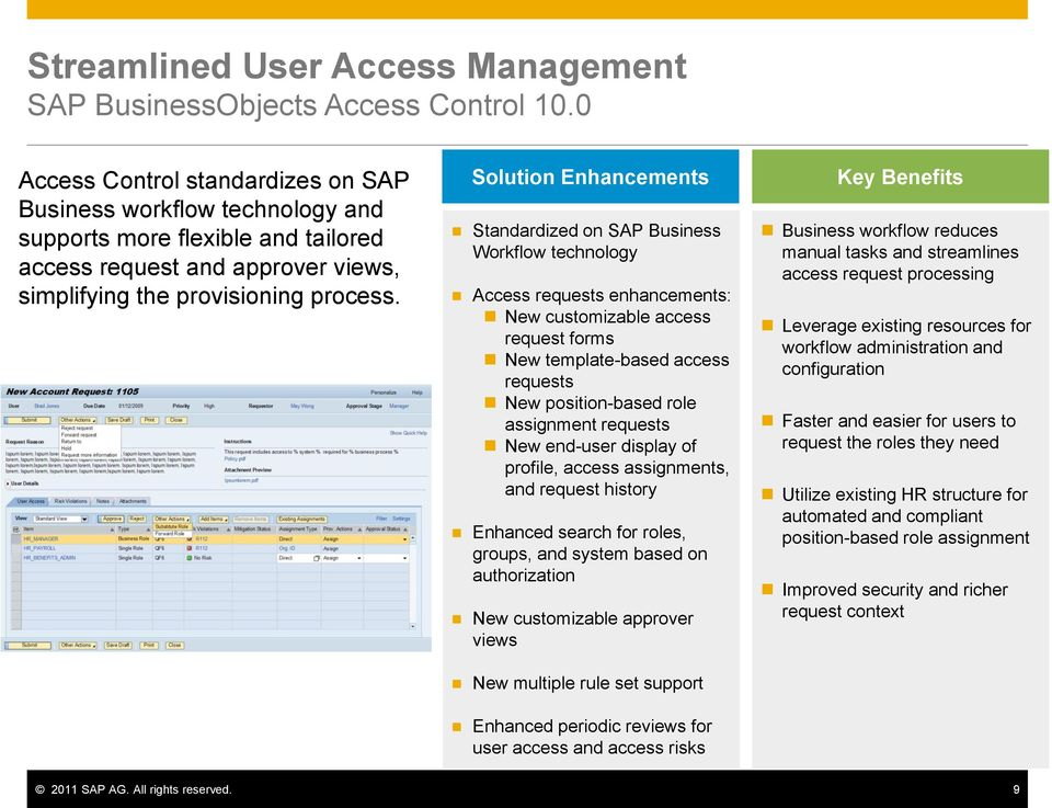 Solution Enhancements Standardized on SAP Business Workflow technology Access requests enhancements: New customizable access request forms New template-based access requests New position-based role