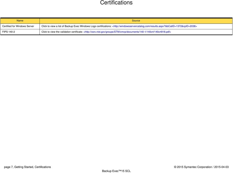 &bcatid=1372&cpid=2038> Click to view the validation certificate: <http://csrc.nist.