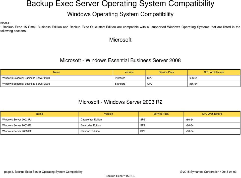 Microsoft Microsoft - Windows Essential Business Server 2008 Windows Essential Business Server 2008 Premium SP2 x86-64 Windows Essential Business Server 2008 Standard SP2 x86-64