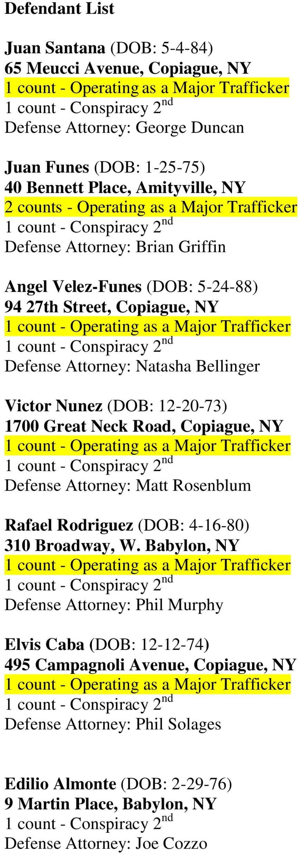 (DOB: 12-20-73) 1700 Great Neck Road, Copiague, NY Defense Attorney: Matt Rosenblum Rafael Rodriguez (DOB: 4-16-80) 310 Broadway, W.