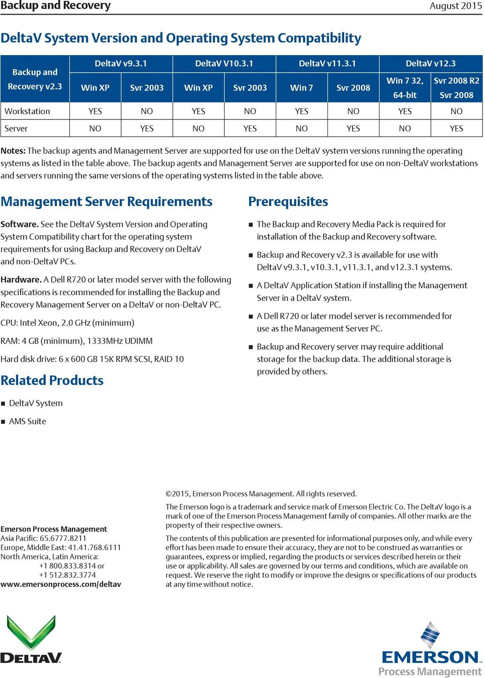 Management Server are supported for use on the DeltaV system versions running the operating systems as listed in the table above.
