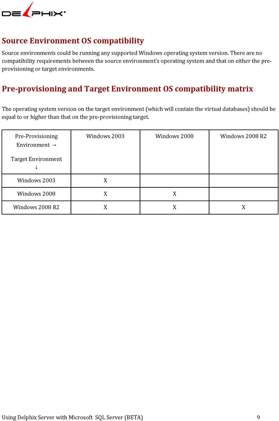 Pre-provisioning and Target Environment OS compatibility matrix The operating system version on the target environment (which will contain the virtual databases) should be